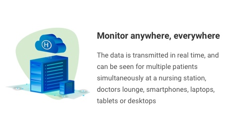 Monitor anywhere, everywhere